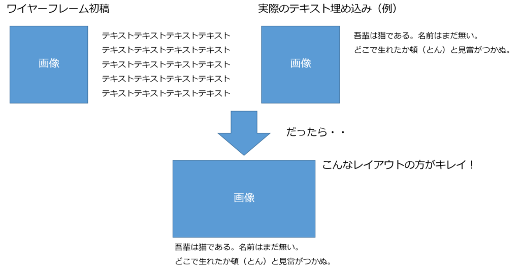 ワイヤーフレーム変更例